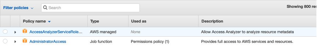 AWS Made Easy | AWS managed IAM Policy