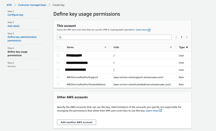 AWS Made Easy | AWS KMS | Create CMKs | User Step