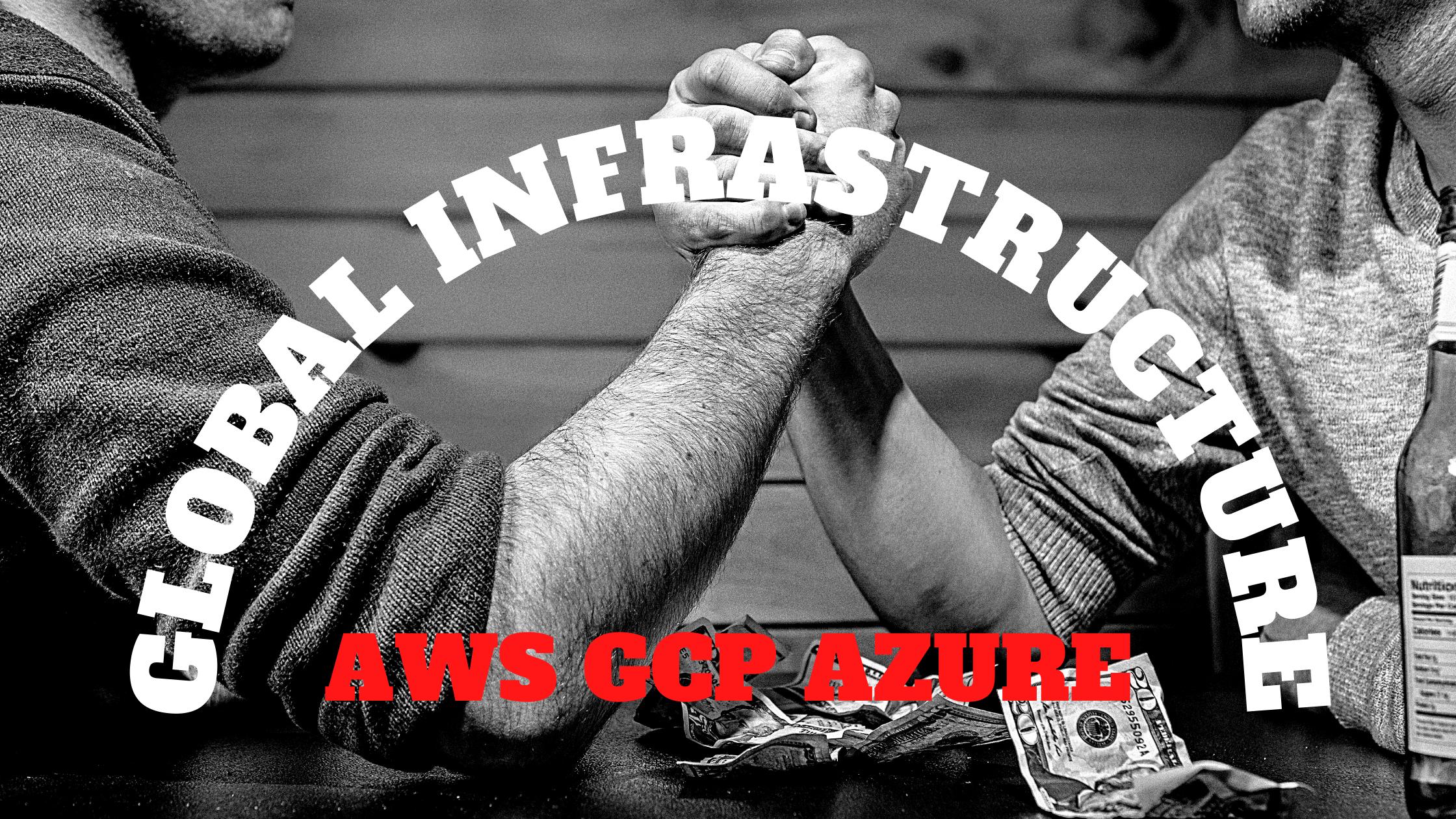 Global Infrastructure    AWS VS GCP VS Azure