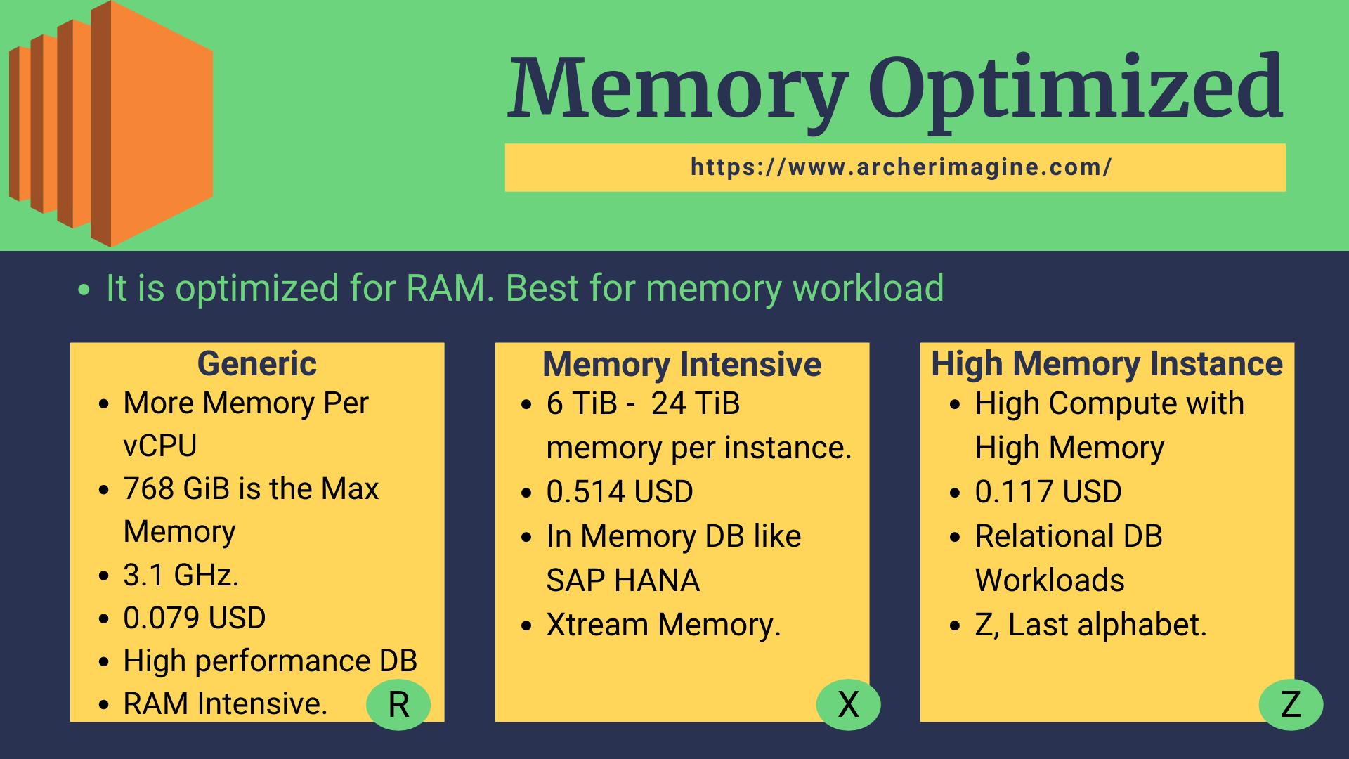 AWS Made Easy | AWS EC2 | Memory Optimized Instance Property