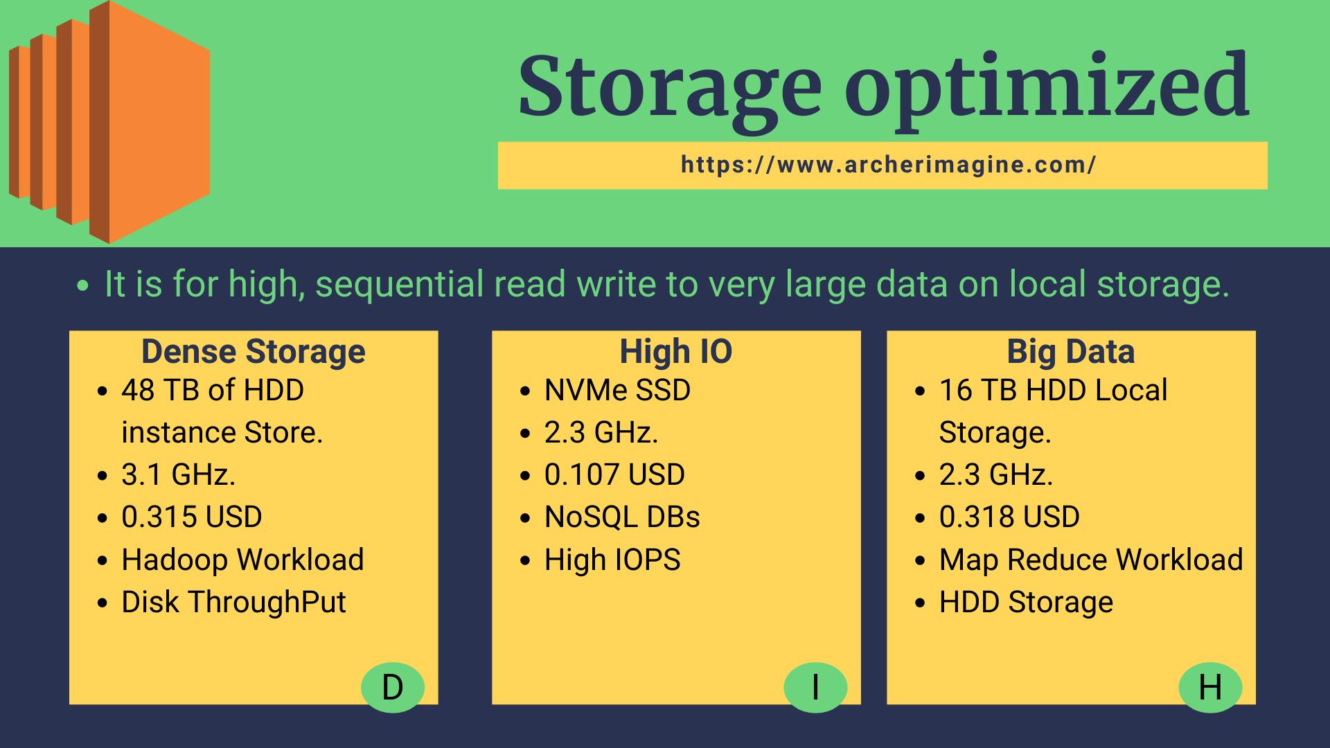 AWS Made Easy | AWS EC2 | Storage Optimized Instance Property